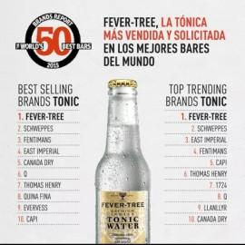 """La prestigiosa revista ha publicado un interesante ranking llamado """"World's 50 Best Bars Brands Report"""", que recoge qué marcas se consumen y se piden más a nivel internacional."""